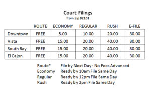 court fillings